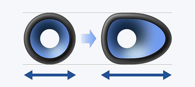 画像: 非対称形ドライバーのイメージ。円形ユニットに比べて振動板面積を拡大。非対称形とすることで音の広がりも向上。