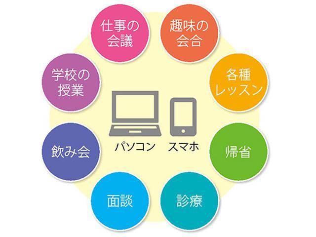 画像: パソコンやスマホで利用できるビデオ通話サービスが、幅広い場面で活用されている。