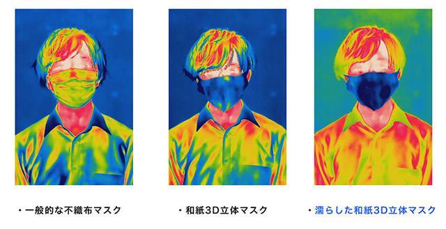 画像1: 和紙マスクの冷却効果