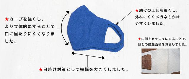 画像: https://www.makuake.com/project/nure-mask/