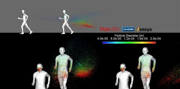 画像: 出典:COVID-19 Social Distancing v2.0: During Walking,Running and Cycling: White Paper