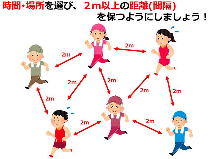 画像2: 日本臨床スポーツ医学会と日本臨床運動療法学会との「屋外での運動に対する共同声明」より www.rinspo.jp
