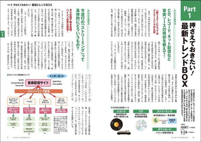 画像2: 大好評シリーズ最新刊!『大人のオーディオ大百科2020』が発売!