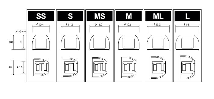 画像: 各サイズの外形寸法の一覧。