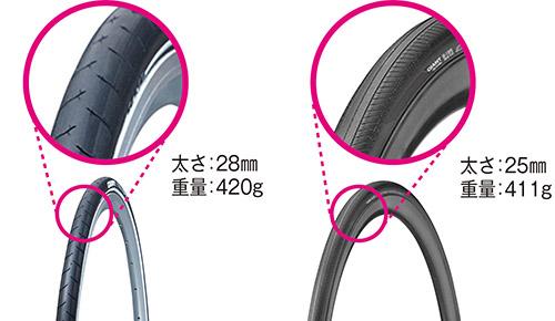 画像: 左:GIANT・S-R3 AC TIRE(2500円・税別) 右:GIANT・GAVIA AC 2 TIRE TUBELESS READY(3500円・税別)