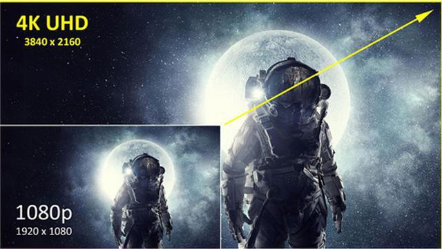 画像: フルHD(1080p)にくらべ、4K UHDでは表示できる情報量が4倍となる。 www.viewsonic.com