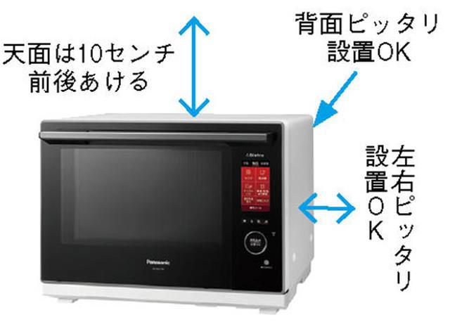画像: 放熱スペースは、製品により異なります。