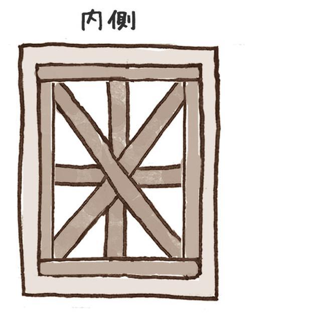 画像1: 飛散を防ぐ!「正しい窓ガラステープ」
