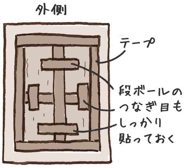 画像3: 飛散を防ぐ!「正しい窓ガラステープ」