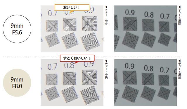 画像: 超々広角の9mmとは思えないほどのしっかりとした解像力を画面周辺部分まで発揮しているのがわかります。