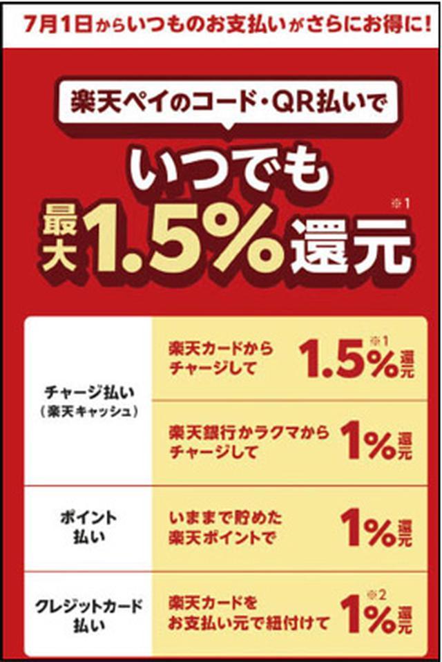 画像: 楽天カードからのチャージなら1.5%、楽天ポイントの支払いでも1%を還元。