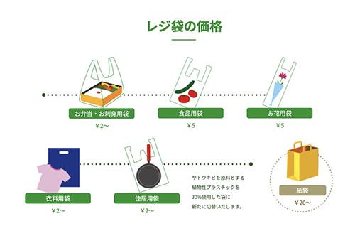 画像: www.seiyu.co.jp