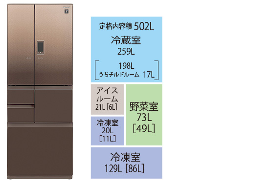 画像: SJ-AF50G ●ドア数/6 ●年間消費電力量/250kWh/年 ●省エネ基準達成率/116% ●サイズ/幅685㎜×高さ1833㎜×奥行き699㎜ ●重量/109kg