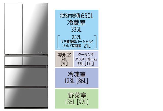 画像: NR-F656WPX ●ドア数/6 ●年間消費電力量/290kWh/年 ●省エネ基準達成率/114% ●サイズ/幅750㎜×高さ1828㎜×奥行き745㎜ ●重量/120kg