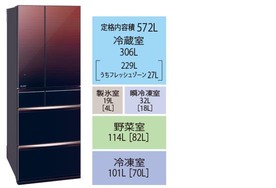 画像: MR-MX57F ●ドア数/6 ●年間消費電力量/275kWh/年 ●省エネ基準達成率/108% ●サイズ/幅685㎜×高さ1826㎜×奥行き738㎜ ●重量/124kg