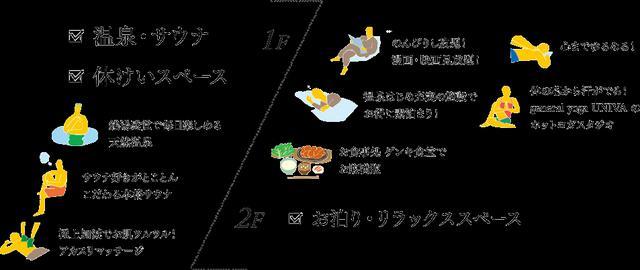画像: 熊本市内の天然温泉・サウナ ヨガスタジオの「湯らっくす」熊本駅からすぐ 日帰り・お泊りもどうぞ