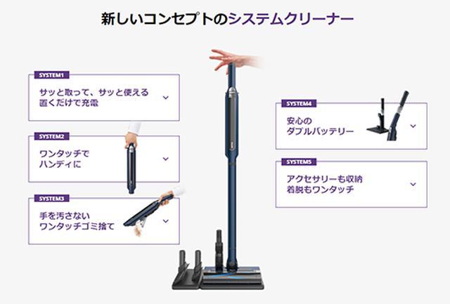 画像: www.shark.co.jp
