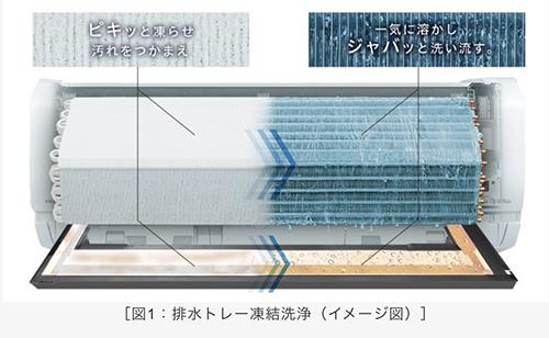画像1: www.jci-hitachi.com