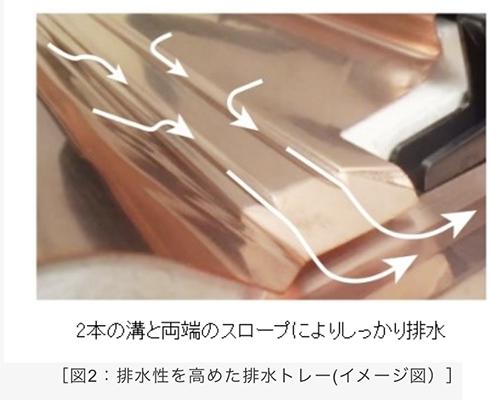 画像2: www.jci-hitachi.com