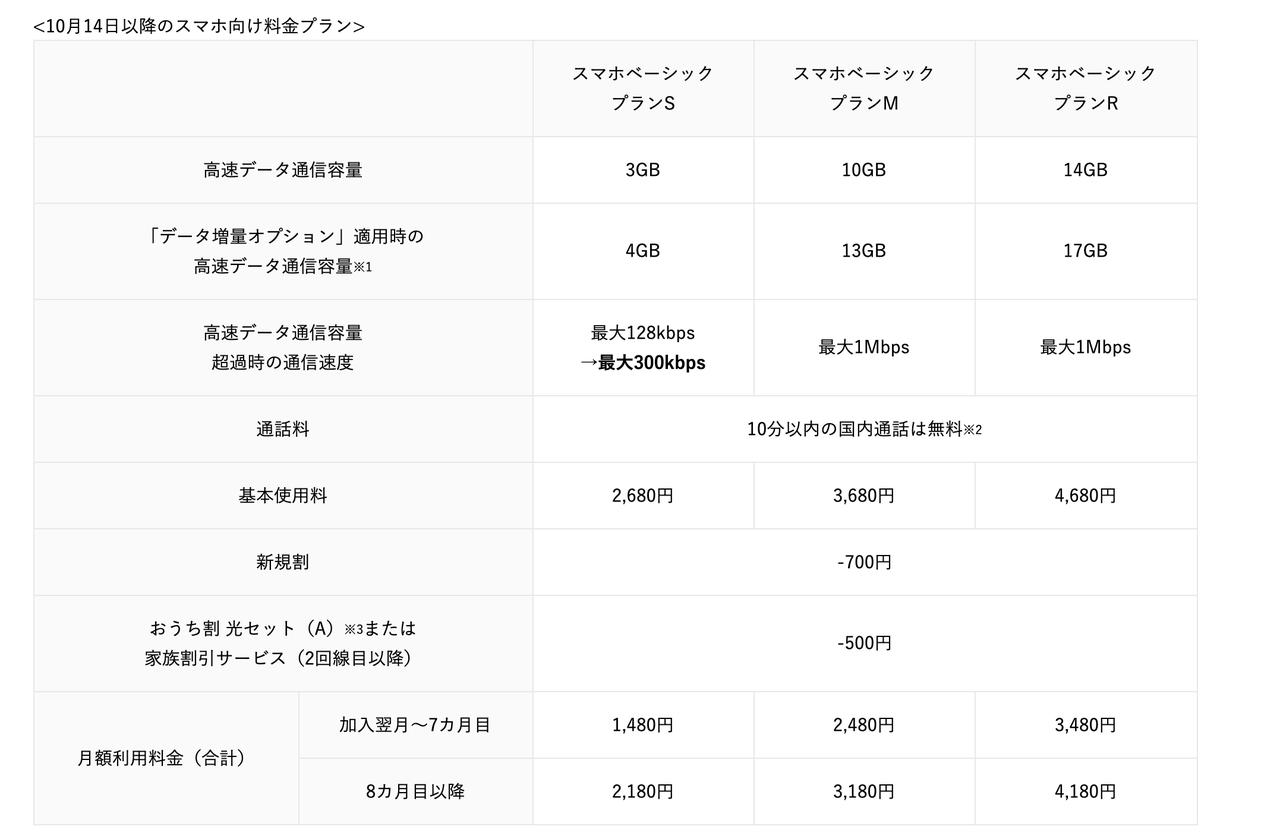 画像2: www.ymobile.jp