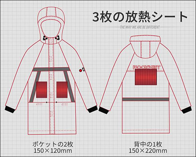 画像: 3枚のシートが前後から熱を発し素早く体を暖める