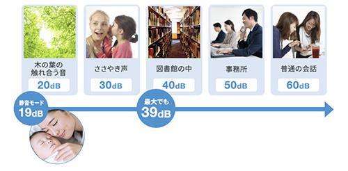 画像3: www.zojirushi.co.jp