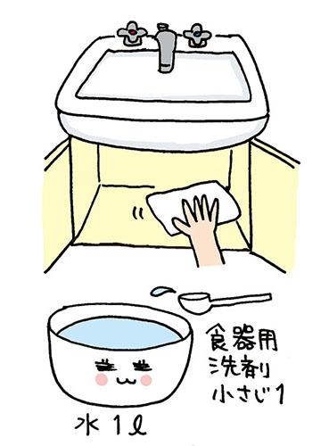 画像: 洗剤水に浸したプチバスタオルは固くしぼってから拭き掃除を。水拭き→から拭きで仕上げる。 イラスト/すぎうらゆう