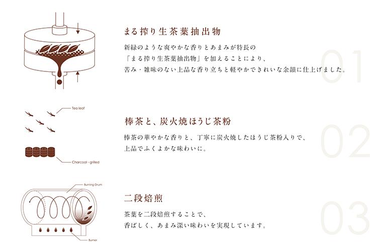 画像: www.kirin.co.jp