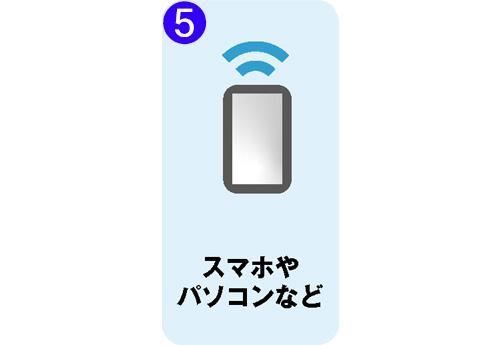 画像5: ● 光回線でネットにつながるまでの流れ(戸建ての場合)