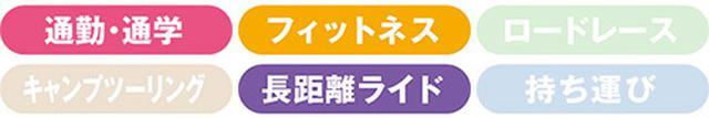 画像: JPN YAMAHA ヤマハ YPJ-C ワイピージェイシー