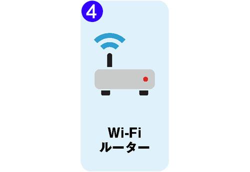 画像4: ● 光回線でネットにつながるまでの流れ(戸建ての場合)