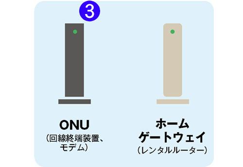 画像3: ● 光回線でネットにつながるまでの流れ(戸建ての場合)