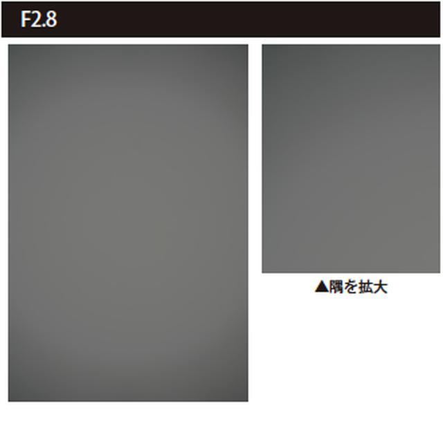 画像: 絞り開放のF1.4の周辺光量落ちは適度といえる程度です。絞っても改善しないタイプなので、必要なシーンでは後処理で対応しましょう。