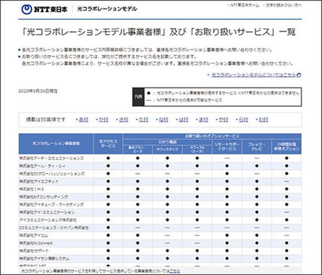 画像: ●NTT東日本 光コラボレーションモデル https://flets.com/collabo/list/