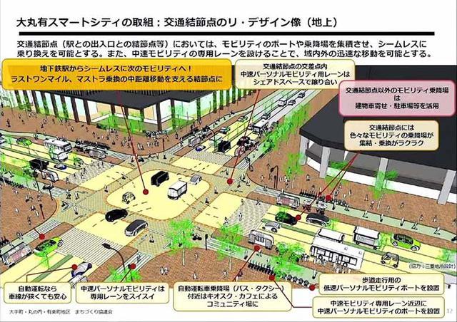 画像: 大手町・丸の内・有楽町地区 まちづくり協議会が描く近未来のモビリティのあり方を示したイラスト。駅との出入口に様々なモビリティとシームレスに乗り換えられる。
