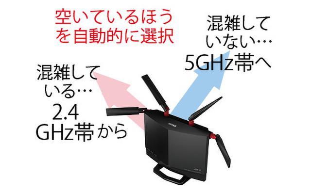 画像: バッファロー・WXR-5700AX7S
