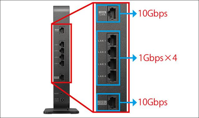 画像3: アンテナの数や有線LANもチェック