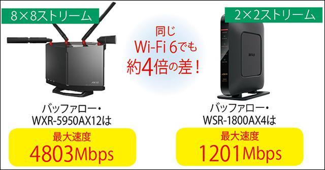 画像1: アンテナの数や有線LANもチェック