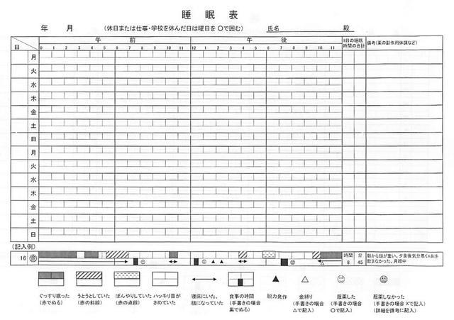 画像: www.dokkyomed.ac.jp