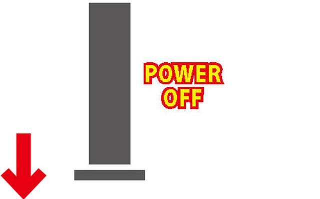 画像: ①まず、ONUやホームゲートウェイ、古いルーターの電源を切る。