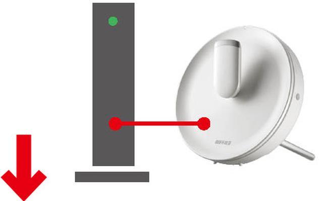 画像: ②次に、ONUと親機をつないで電源を入れる。