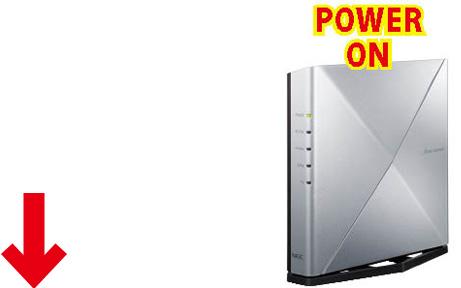 画像: ③ONU、ホームゲートウェイ、Wi-Fi6ルーターの順に電源を入れる。