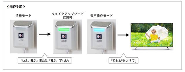 画像: アイリスオーヤマ 「AIオート機能4Kチューナー内蔵液晶テレビ」