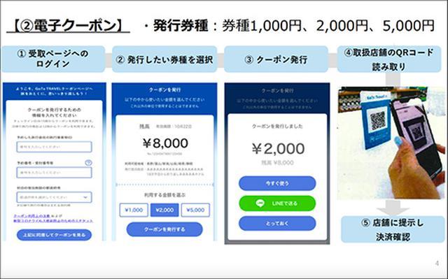 画像3: goto.jata-net.or.jp