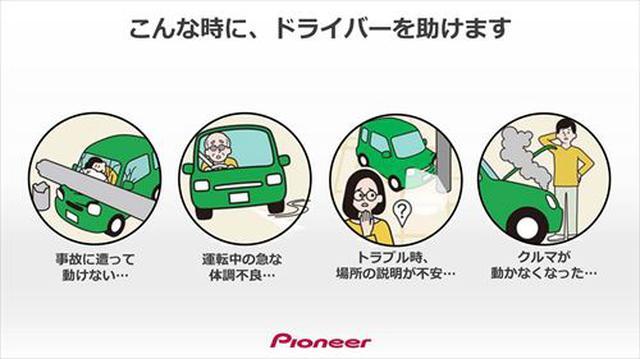 画像: 「ドライブレコーダー+」は様々な交通トラブルに遭遇して、気が動転している時でもオペレーターが対処してくれる