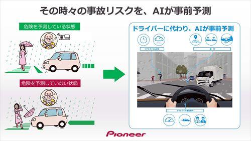画像: 天候や時刻、ドライバーの運転状況などその状況に応じた事故リスクをAIが事前に予測して警告する