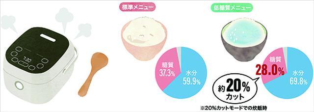 画像3: ● 炊飯器/アイリスオーヤマ