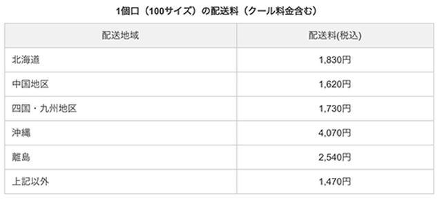 画像1: www.picard-frozen.jp