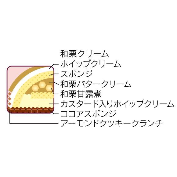 画像: 和栗の甘露煮を入れた和栗クリームがたっぷり!素材本来のおいしさを存分に味わえます www2.chateraise.co.jp