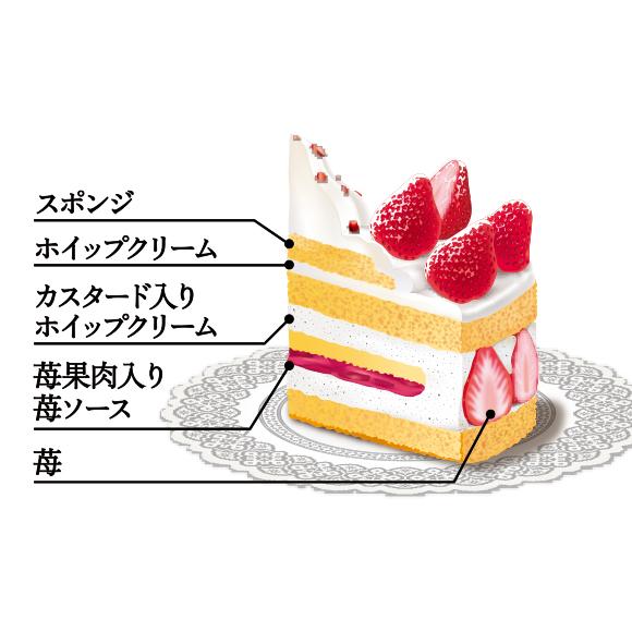 画像: カスタードクリーム入りホイップクリームとスポンジ、苺ソースを重ねたケーキは至福のおいしさ www2.chateraise.co.jp